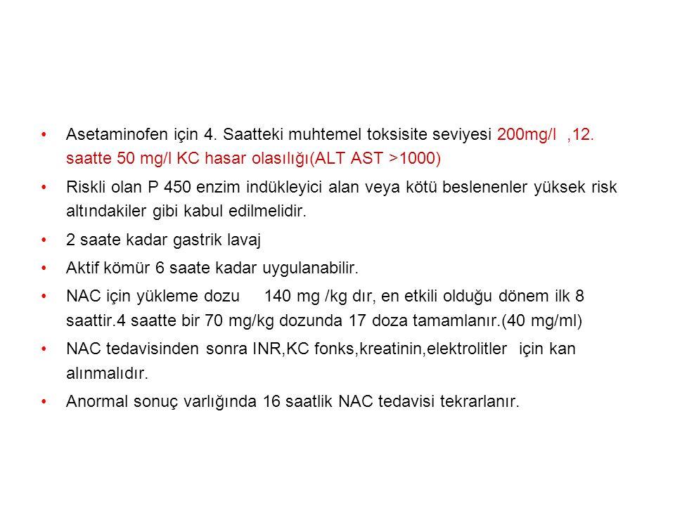 Asetaminofen için 4. Saatteki muhtemel toksisite seviyesi 200mg/l,12. saatte 50 mg/l KC hasar olasılığı(ALT AST >1000) Riskli olan P 450 enzim indükle