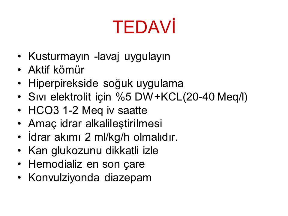 TEDAVİ Kusturmayın -lavaj uygulayın Aktif kömür Hiperpirekside soğuk uygulama Sıvı elektrolit için %5 DW+KCL(20-40 Meq/l) HCO3 1-2 Meq iv saatte Amaç