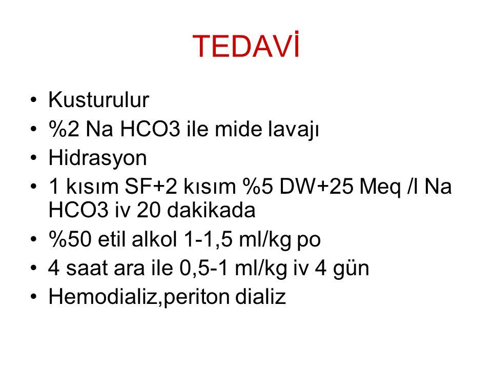 TEDAVİ Kusturulur %2 Na HCO3 ile mide lavajı Hidrasyon 1 kısım SF+2 kısım %5 DW+25 Meq /l Na HCO3 iv 20 dakikada %50 etil alkol 1-1,5 ml/kg po 4 saat