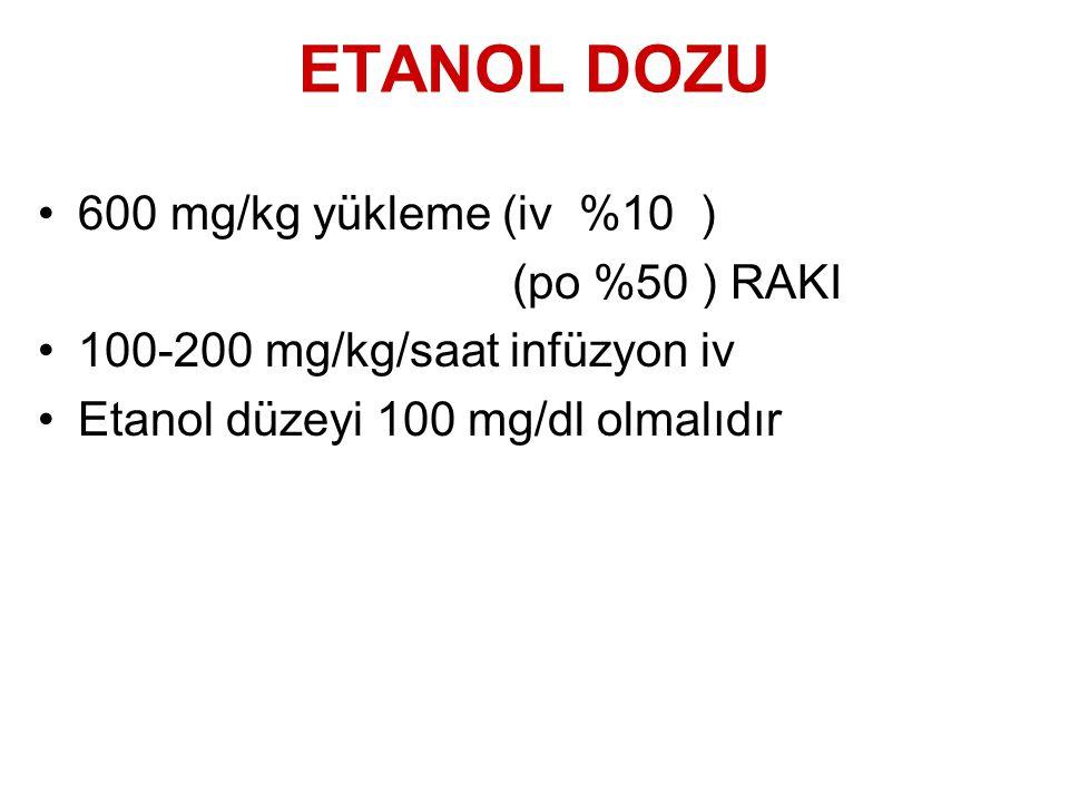 ETANOL DOZU 600 mg/kg yükleme (iv %10 ) (po %50 ) RAKI 100-200 mg/kg/saat infüzyon iv Etanol düzeyi 100 mg/dl olmalıdır