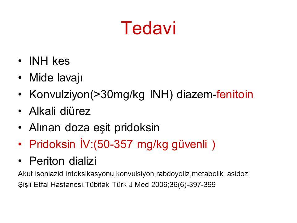 Tedavi INH kes Mide lavajı Konvulziyon(>30mg/kg INH) diazem-fenitoin Alkali diürez Alınan doza eşit pridoksin Pridoksin İV:(50-357 mg/kg güvenli ) Per