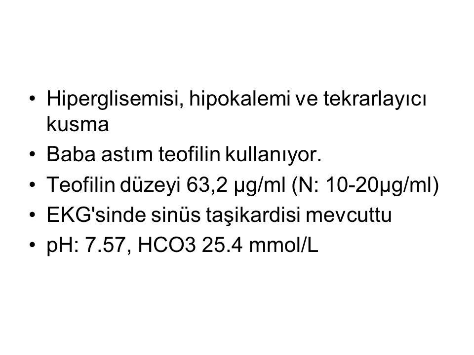 Hiperglisemisi, hipokalemi ve tekrarlayıcı kusma Baba astım teofilin kullanıyor. Teofilin düzeyi 63,2 µg/ml (N: 10-20µg/ml) EKG'sinde sinüs taşikardis