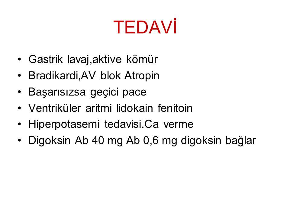 TEDAVİ Gastrik lavaj,aktive kömür Bradikardi,AV blok Atropin Başarısızsa geçici pace Ventriküler aritmi lidokain fenitoin Hiperpotasemi tedavisi.Ca ve
