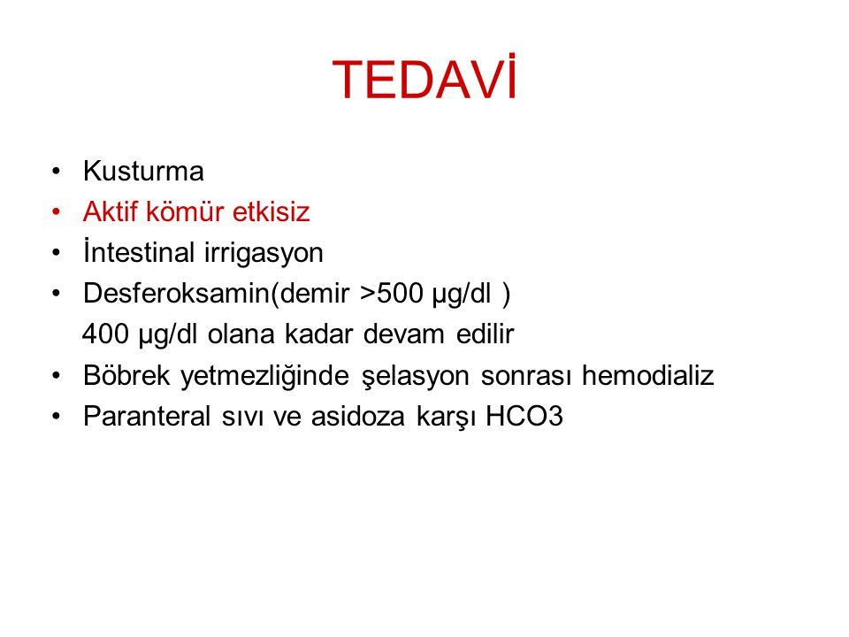 TEDAVİ Kusturma Aktif kömür etkisiz İntestinal irrigasyon Desferoksamin(demir >500 μg/dl ) 400 μg/dl olana kadar devam edilir Böbrek yetmezliğinde şel