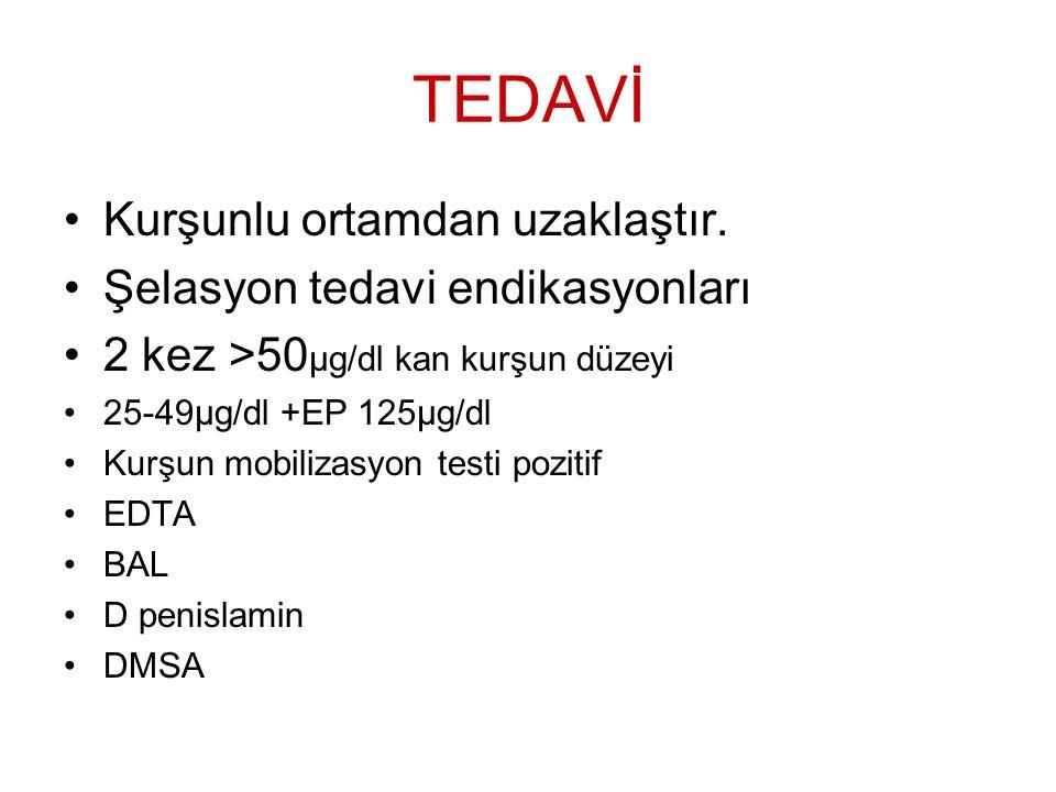 TEDAVİ Kurşunlu ortamdan uzaklaştır. Şelasyon tedavi endikasyonları 2 kez >50 μg/dl kan kurşun düzeyi 25-49μg/dl +EP 125μg/dl Kurşun mobilizasyon test