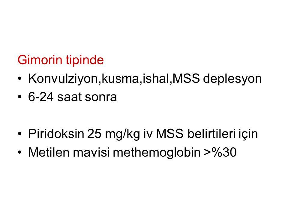 Gimorin tipinde Konvulziyon,kusma,ishal,MSS deplesyon 6-24 saat sonra Piridoksin 25 mg/kg iv MSS belirtileri için Metilen mavisi methemoglobin >%30