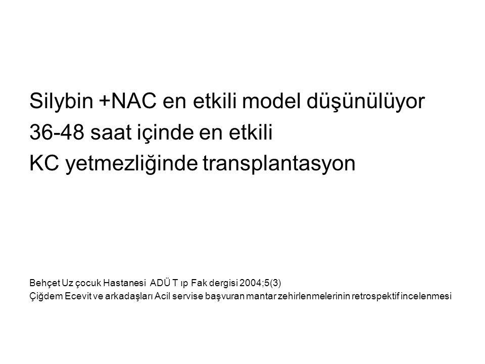 Silybin +NAC en etkili model düşünülüyor 36-48 saat içinde en etkili KC yetmezliğinde transplantasyon Behçet Uz çocuk Hastanesi ADÜ T ıp Fak dergisi 2