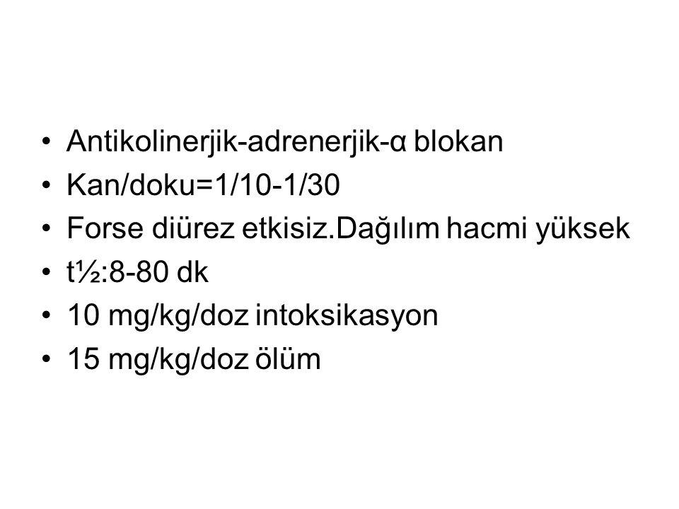 Antikolinerjik-adrenerjik-α blokan Kan/doku=1/10-1/30 Forse diürez etkisiz.Dağılım hacmi yüksek t½:8-80 dk 10 mg/kg/doz intoksikasyon 15 mg/kg/doz ölü