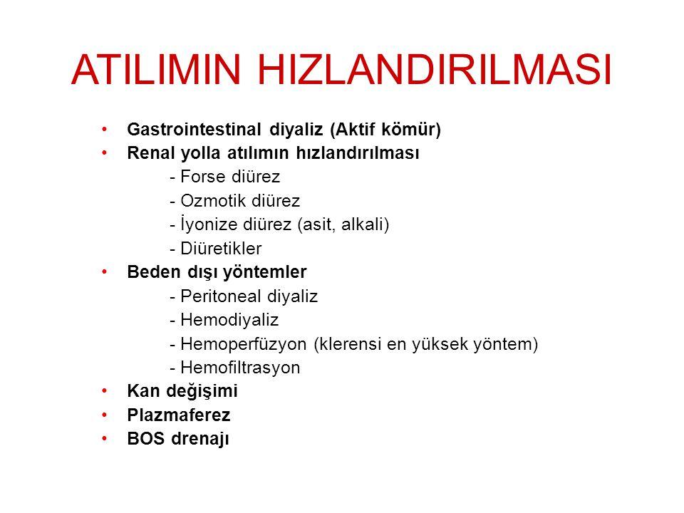 Gastrointestinal diyaliz (Aktif kömür) Renal yolla atılımın hızlandırılması - Forse diürez - Ozmotik diürez - İyonize diürez (asit, alkali) - Diüretik