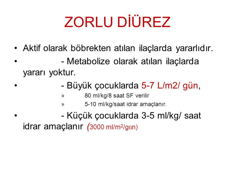 ZORLU DİÜREZ Aktif olarak böbrekten atılan ilaçlarda yararlıdır. - Metabolize olarak atılan ilaçlarda yararı yoktur. - Büyük çocuklarda 5-7 L/m2/ gün,