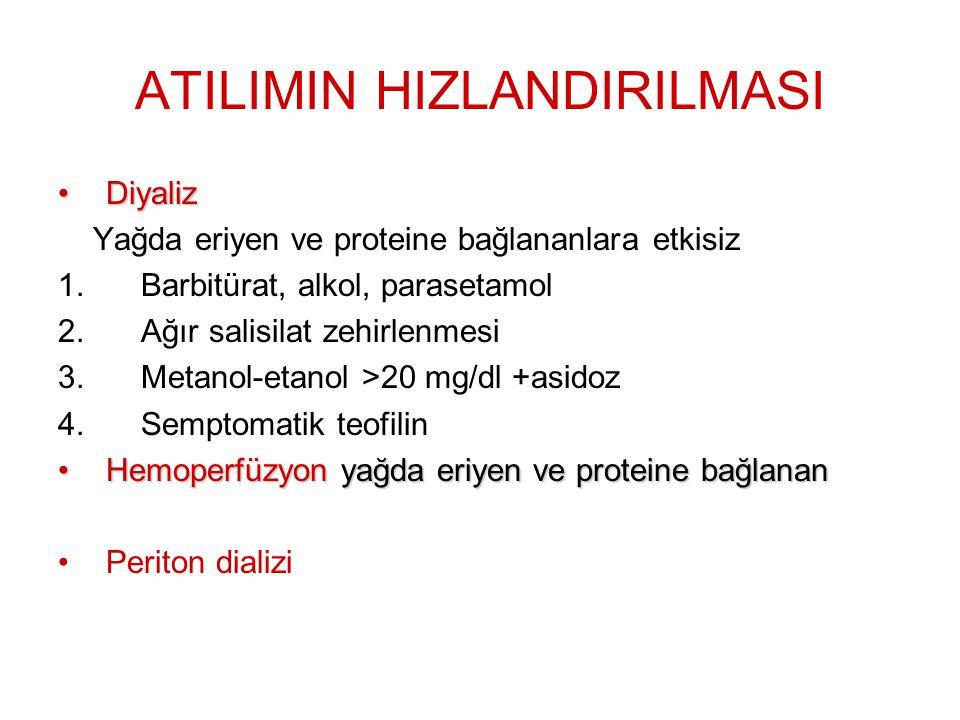 ATILIMIN HIZLANDIRILMASI DiyalizDiyaliz Yağda eriyen ve proteine bağlananlara etkisiz 1. Barbitürat, alkol, parasetamol 2. Ağır salisilat zehirlenmesi