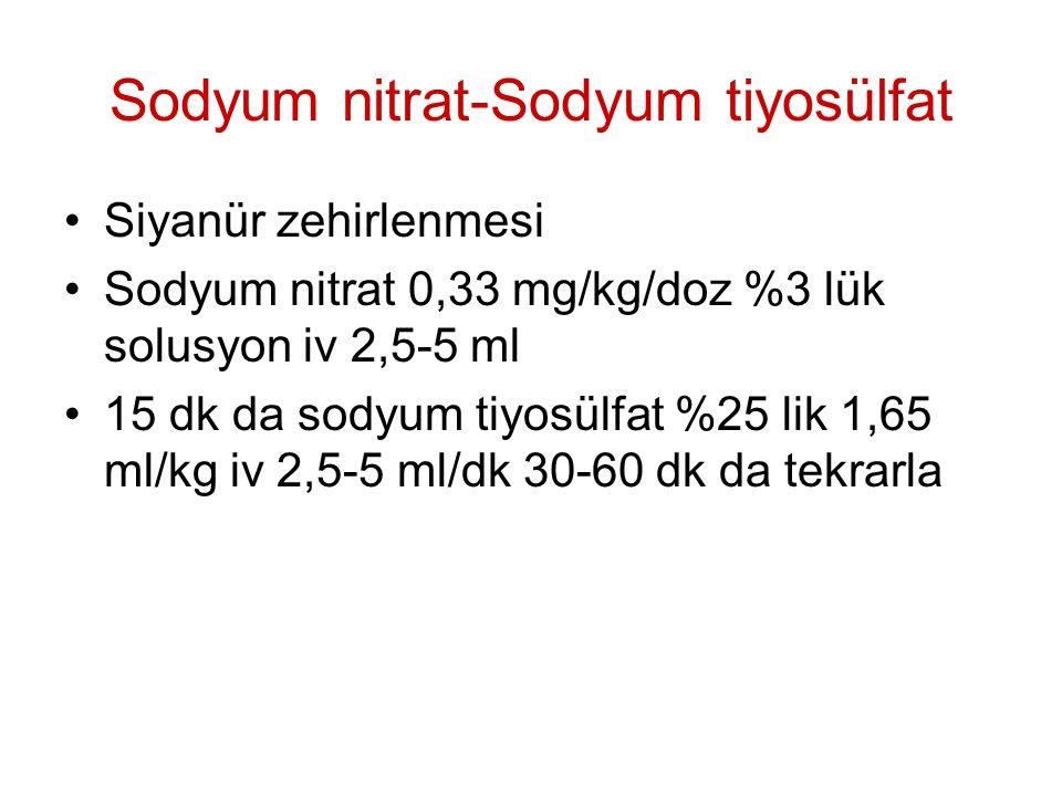 Sodyum nitrat-Sodyum tiyosülfat Siyanür zehirlenmesi Sodyum nitrat 0,33 mg/kg/doz %3 lük solusyon iv 2,5-5 ml 15 dk da sodyum tiyosülfat %25 lik 1,65