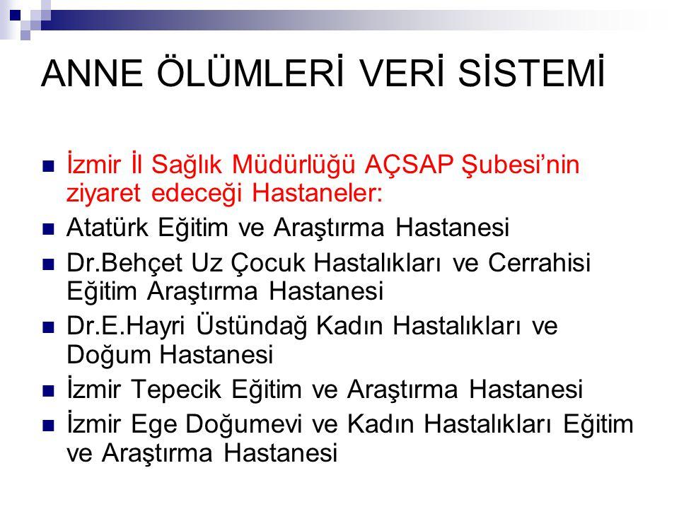 ANNE ÖLÜMLERİ VERİ SİSTEMİ İzmir İl Sağlık Müdürlüğü AÇSAP Şubesi'nin ziyaret edeceği Hastaneler: Atatürk Eğitim ve Araştırma Hastanesi Dr.Behçet Uz Ç
