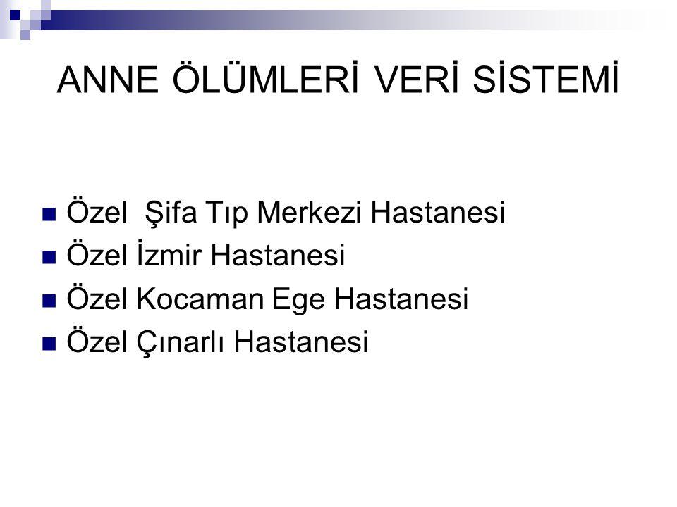 Özel Şifa Tıp Merkezi Hastanesi Özel İzmir Hastanesi Özel Kocaman Ege Hastanesi Özel Çınarlı Hastanesi ANNE ÖLÜMLERİ VERİ SİSTEMİ