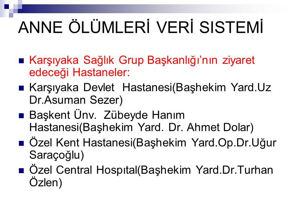 ANNE ÖLÜMLERİ VERİ SISTEMİ Karşıyaka Sağlık Grup Başkanlığı'nın ziyaret edeceği Hastaneler: Karşıyaka Devlet Hastanesi(Başhekim Yard.Uz Dr.Asuman Seze
