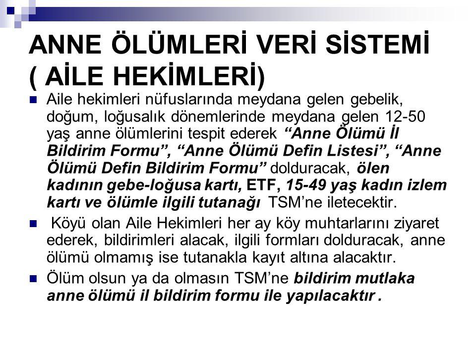ANNE ÖLÜMLERİ VERİ SİSTEMİ I.-II.-III.Basamak Sağlık Kurumları Tüm I., II., III.
