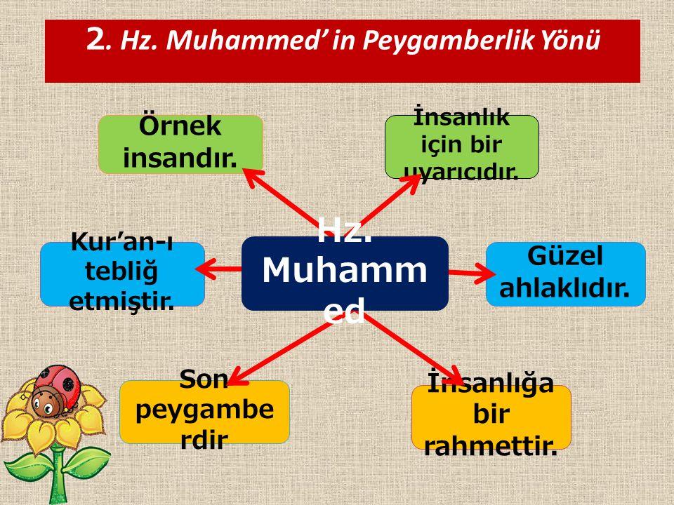 2. Hz. Muhammed' in Peygamberlik Yönü Örnek insandır. İnsanlık için bir uyarıcıdır. Güzel ahlaklıdır. İnsanlığa bir rahmettir. Kur'an-ı tebliğ etmişti