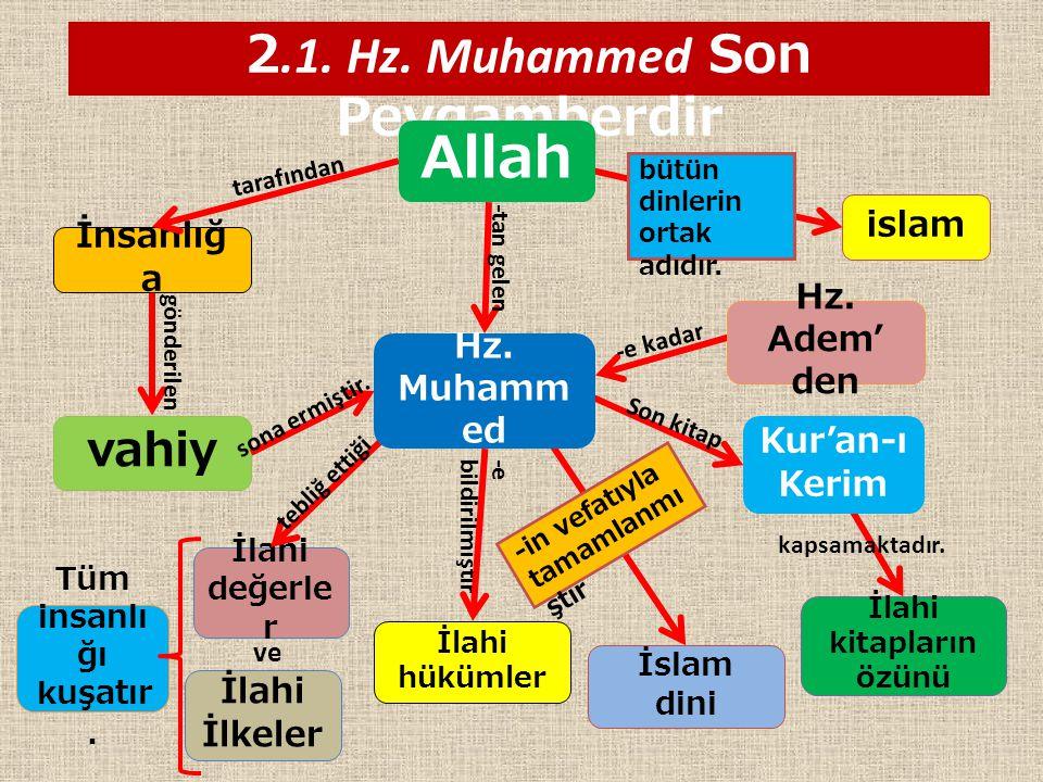 2.1. Hz. Muhammed Son Peygamberdir vahiy İslam dini İlahi İlkeler İlahi kitapların özünü Tüm insanlı ğı kuşatır. İlahi değerle r İlahi hükümler tarafı