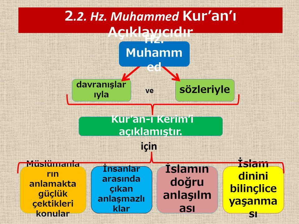 davranışlar ıyla sözleriyle 2.2. Hz. Muhammed Kur'an'ı Açıklayıcıdır Hz. Muhamm ed ve Kur'an-ı Kerim'i açıklamıştır. Müslümanla rın anlamakta güçlük ç