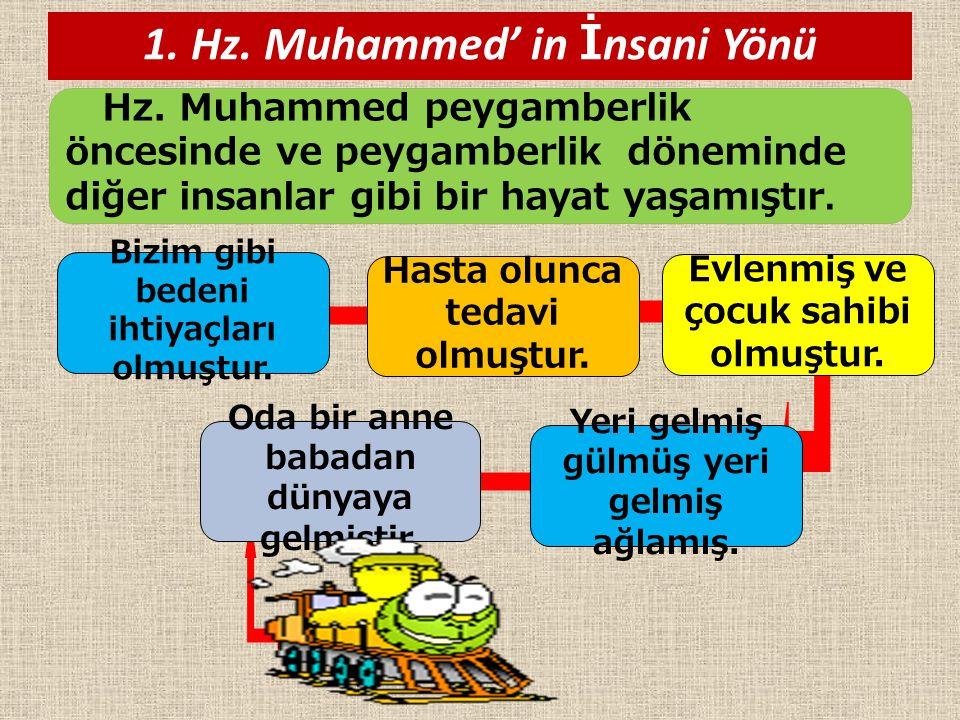 1. Hz. Muhammed' in İ nsani Yönü Hz. Muhammed peygamberlik öncesinde ve peygamberlik döneminde diğer insanlar gibi bir hayat yaşamıştır. Oda bir anne