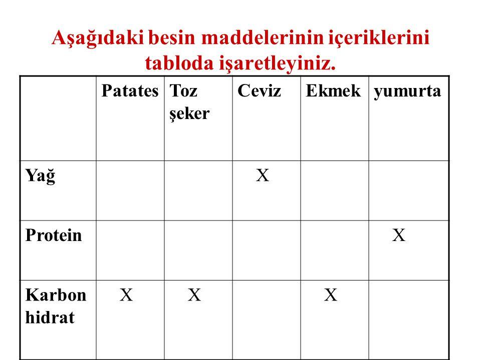 Aşağıdaki besin maddelerinin içeriklerini tabloda işaretleyiniz. PatatesToz şeker CevizEkmekyumurta Yağ X Protein X Karbon hidrat X X X