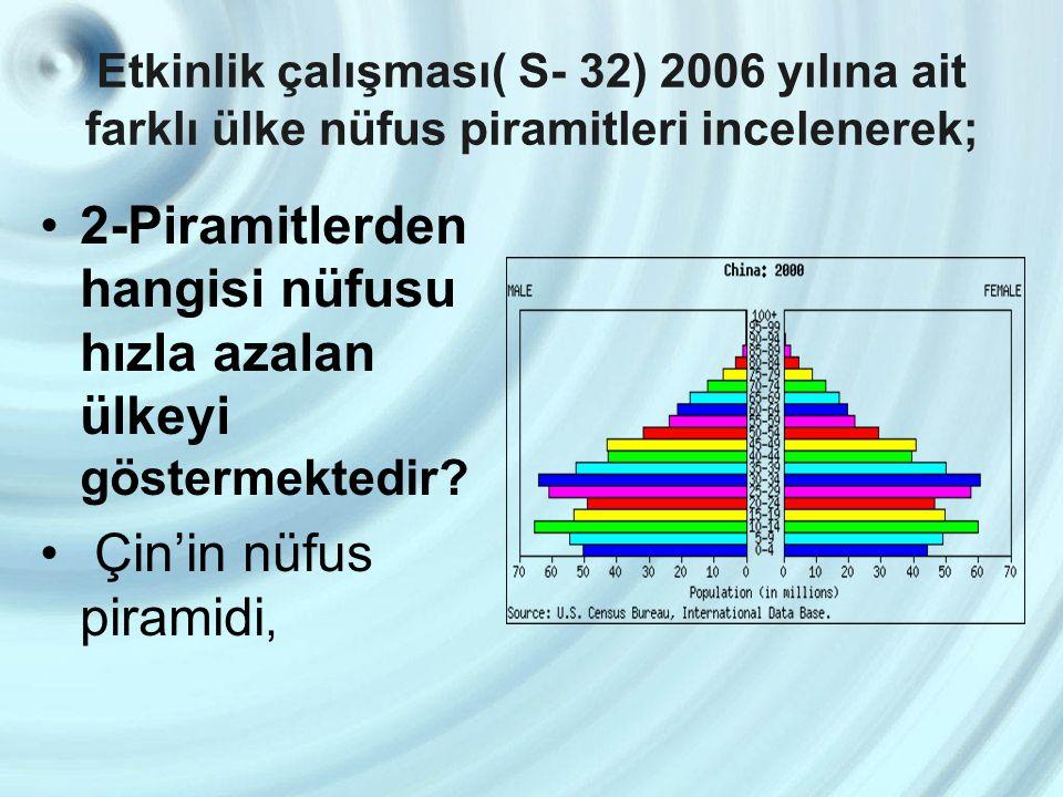 Etkinlik çalışması( S- 32) 2006 yılına ait farklı ülke nüfus piramitleri incelenerek; 2-Piramitlerden hangisi nüfusu hızla azalan ülkeyi göstermektedi