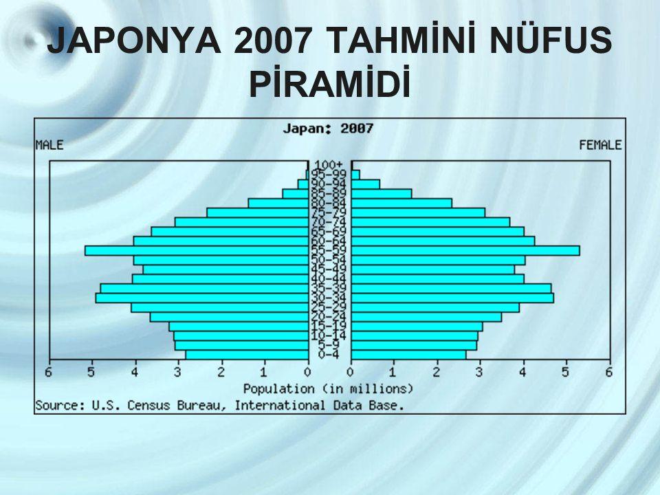 JAPONYA 2007 TAHMİNİ NÜFUS PİRAMİDİ