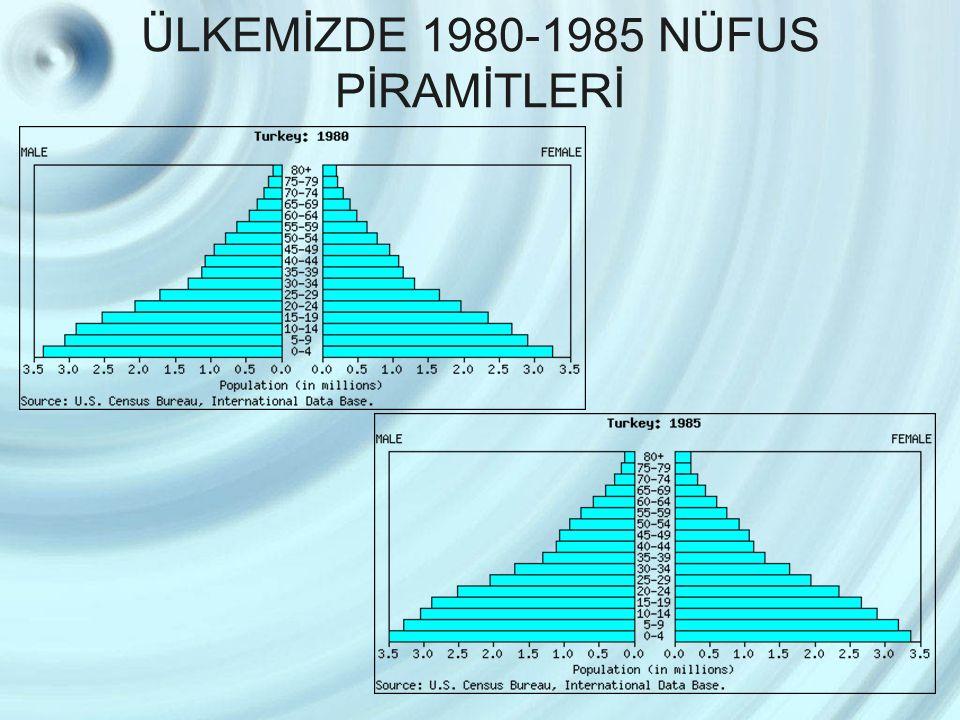 ÜLKEMİZDE 1980-1985 NÜFUS PİRAMİTLERİ
