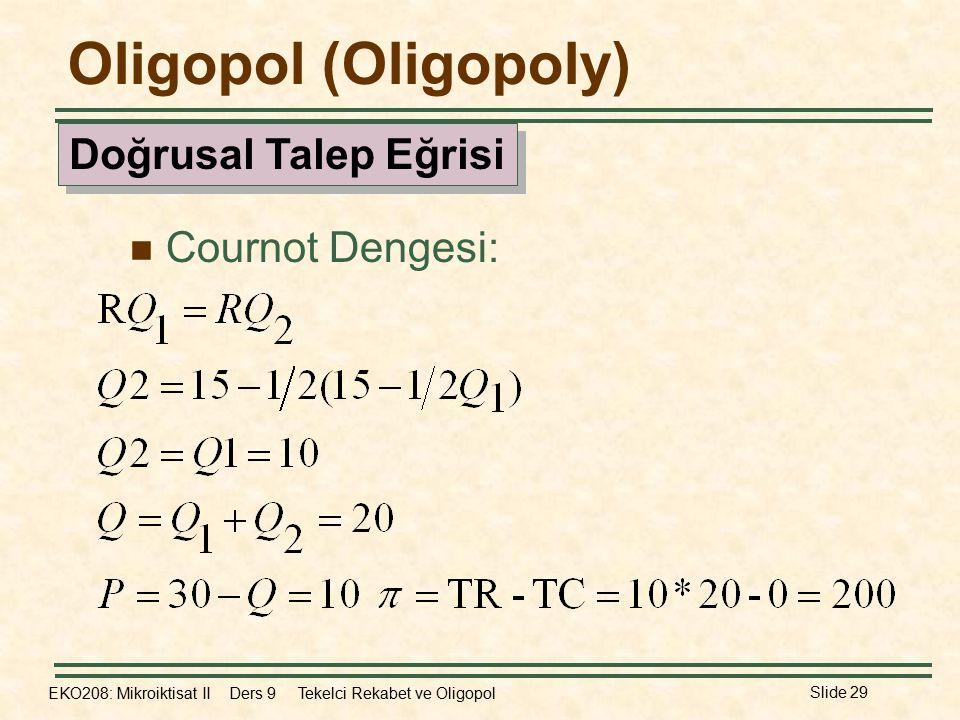 EKO208: Mikroiktisat II Ders 9 Tekelci Rekabet ve Oligopol Slide 29 Oligopol (Oligopoly) Cournot Dengesi: Doğrusal Talep Eğrisi