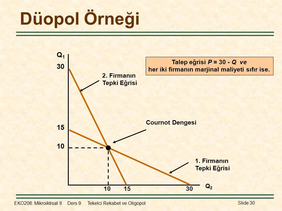EKO208: Mikroiktisat II Ders 9 Tekelci Rekabet ve Oligopol Slide 30 Düopol Örneği Q1Q1 Q2Q2 2. Firmanın Tepki Eğrisi 30 15 1. Firmanın Tepki Eğrisi 15