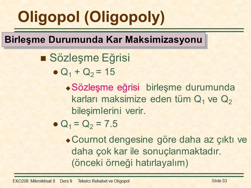 EKO208: Mikroiktisat II Ders 9 Tekelci Rekabet ve Oligopol Slide 33 Oligopol (Oligopoly) Sözleşme Eğrisi Q 1 + Q 2 = 15  Sözleşme eğrisi birleşme durumunda karları maksimize eden tüm Q 1 ve Q 2 bileşimlerini verir.