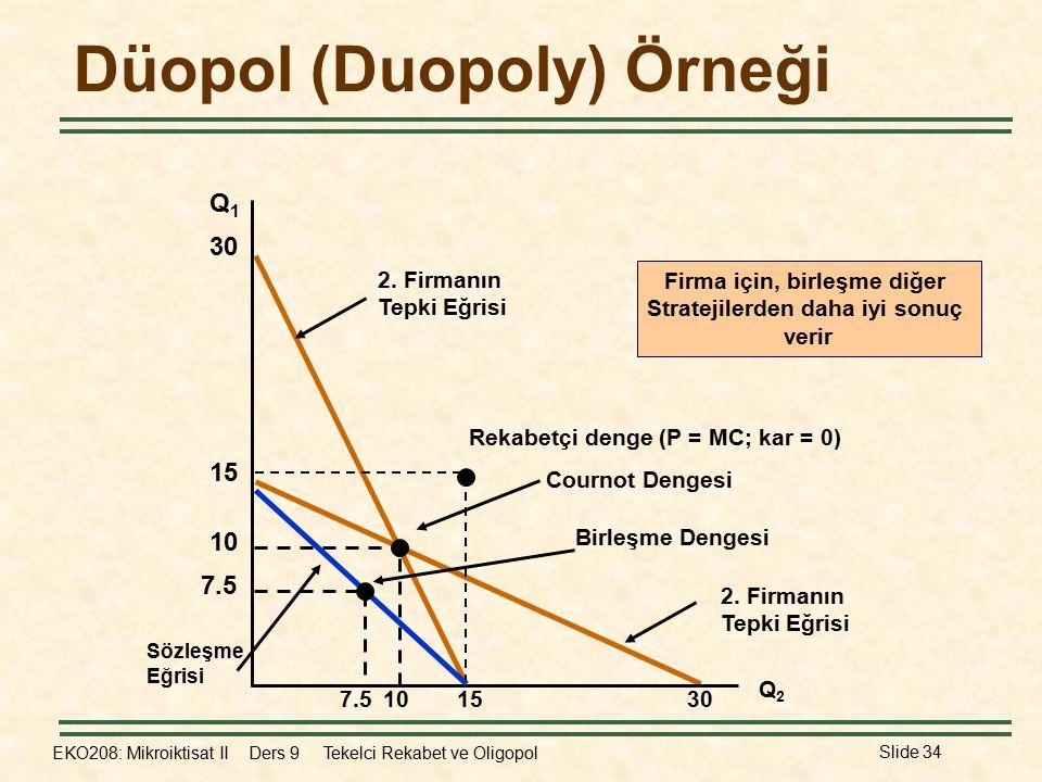 EKO208: Mikroiktisat II Ders 9 Tekelci Rekabet ve Oligopol Slide 34 2. Firmanın Tepki Eğrisi 2. Firmanın Tepki Eğrisi Düopol (Duopoly) Örneği Q1Q1 Q2Q