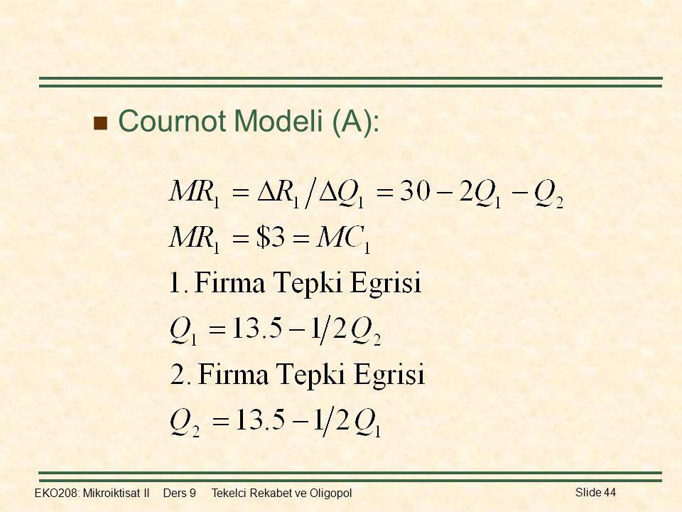 EKO208: Mikroiktisat II Ders 9 Tekelci Rekabet ve Oligopol Slide 44 Cournot Modeli (A):