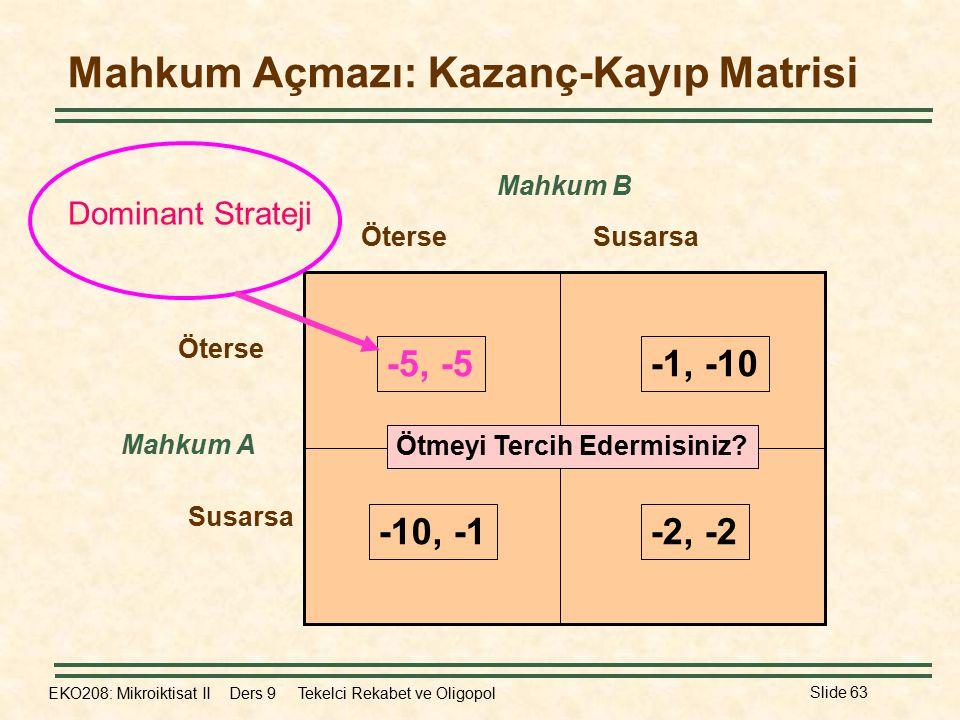 EKO208: Mikroiktisat II Ders 9 Tekelci Rekabet ve Oligopol Slide 63 -5, -5-1, -10 -2, -2-10, -1 Mahkum Açmazı: Kazanç-Kayıp Matrisi Mahkum A ÖterseSusarsa Öterse Susarsa Mahkum B Ötmeyi Tercih Edermisiniz.