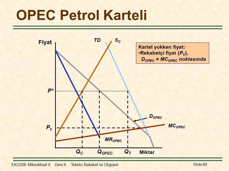 EKO208: Mikroiktisat II Ders 9 Tekelci Rekabet ve Oligopol Slide 80 OPEC Petrol Karteli Fiyat Miktar MR OPEC D OPEC TDSCSC MC OPEC Q OPEC P* Kartel yo