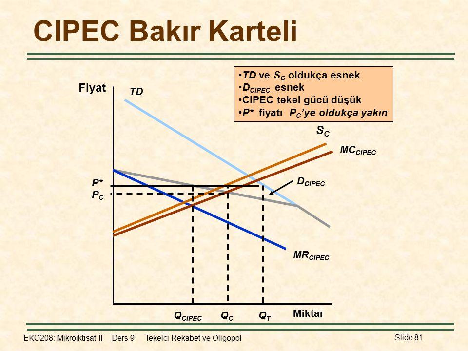 EKO208: Mikroiktisat II Ders 9 Tekelci Rekabet ve Oligopol Slide 81 CIPEC Bakır Karteli Fiyat Miktar MR CIPEC TD D CIPEC SCSC MC CIPEC Q CIPEC P* PCPC QCQC QTQT TD ve S C oldukça esnek D CIPEC esnek CIPEC tekel gücü düşük P* fiyatı P C 'ye oldukça yakın