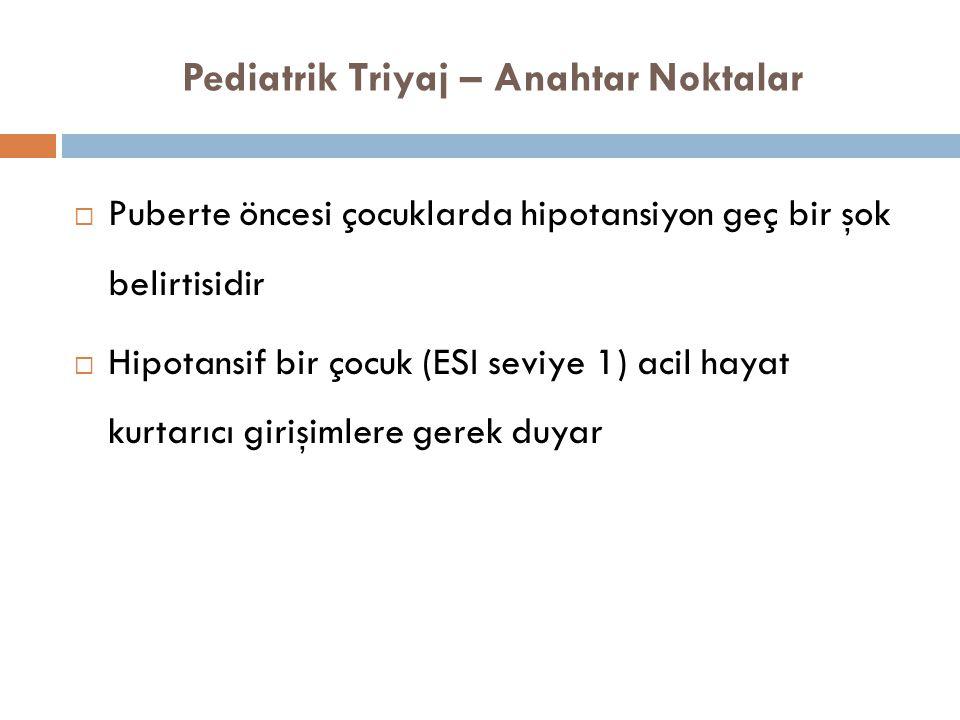 Pediatrik Triyaj – Anahtar Noktalar  Puberte öncesi çocuklarda hipotansiyon geç bir şok belirtisidir  Hipotansif bir çocuk (ESI seviye 1) acil hayat kurtarıcı girişimlere gerek duyar