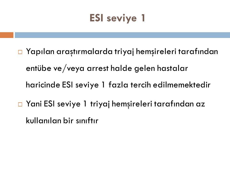 ESI seviye 1  Yapılan araştırmalarda triyaj hemşireleri tarafından entübe ve/veya arrest halde gelen hastalar haricinde ESI seviye 1 fazla tercih edilmemektedir  Yani ESI seviye 1 triyaj hemşireleri tarafından az kullanılan bir sınıftır