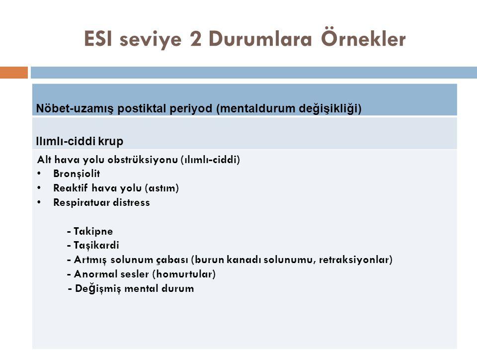 ESI seviye 2 Durumlara Örnekler Nöbet-uzamış postiktal periyod (mentaldurum değişikliği) Ilımlı-ciddi krup Alt hava yolu obstrüksiyonu (ılımlı-ciddi) Bronşiolit Reaktif hava yolu (astım) Respiratuar distress - Takipne - Taşikardi - Artmış solunum çabası (burun kanadı solunumu, retraksiyonlar) - Anormal sesler (homurtular) - De ğ işmiş mental durum