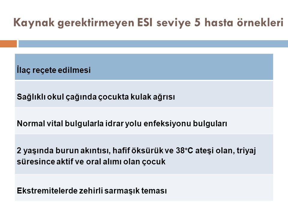 Kaynak gerektirmeyen ESI seviye 5 hasta örnekleri İlaç reçete edilmesi Sağlıklı okul çağında çocukta kulak ağrısı Normal vital bulgularla idrar yolu e