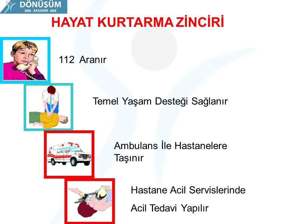 HAYAT KURTARMA ZİNCİRİ 112 Aranır Hastane Acil Servislerinde Acil Tedavi Yapılır Ambulans İle Hastanelere Taşınır Temel Yaşam Desteği Sağlanır