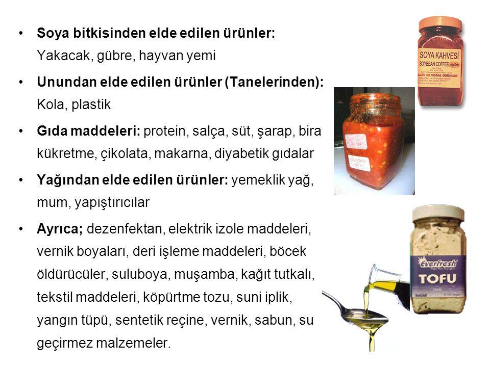Soya bitkisinden elde edilen ürünler: Yakacak, gübre, hayvan yemi Unundan elde edilen ürünler (Tanelerinden): Kola, plastik Gıda maddeleri: protein, s
