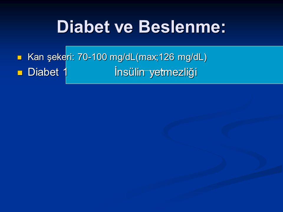 Diabet ve Beslenme: Kan şekeri: 70-100 mg/dL(max;126 mg/dL) Diabet 1 İnsülin yetmezliği