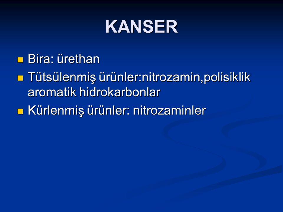 KANSER Bira: ürethan Bira: ürethan Tütsülenmiş ürünler:nitrozamin,polisiklik aromatik hidrokarbonlar Tütsülenmiş ürünler:nitrozamin,polisiklik aromati