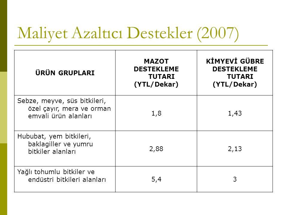 Maliyet Azaltıcı Destekler (2007) ÜRÜN GRUPLARI MAZOT DESTEKLEME TUTARI (YTL/Dekar) KİMYEVİ GÜBRE DESTEKLEME TUTARI (YTL/Dekar) Sebze, meyve, süs bitk