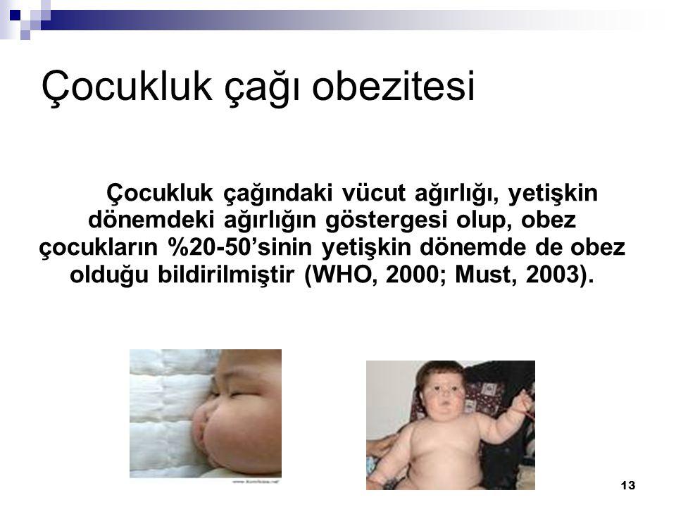 13 Çocukluk çağındaki vücut ağırlığı, yetişkin dönemdeki ağırlığın göstergesi olup, obez çocukların %20-50'sinin yetişkin dönemde de obez olduğu bildi