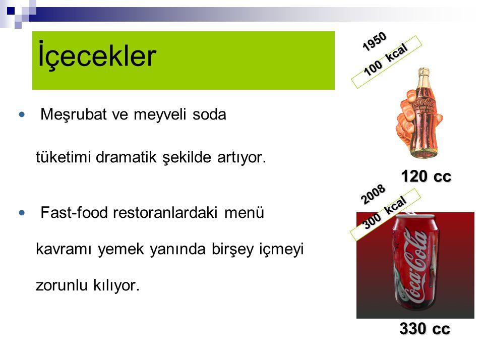 İçecekler Meşrubat ve meyveli soda tüketimi dramatik şekilde artıyor. Fast-food restoranlardaki menü kavramı yemek yanında birşey içmeyi zorunlu kılıy