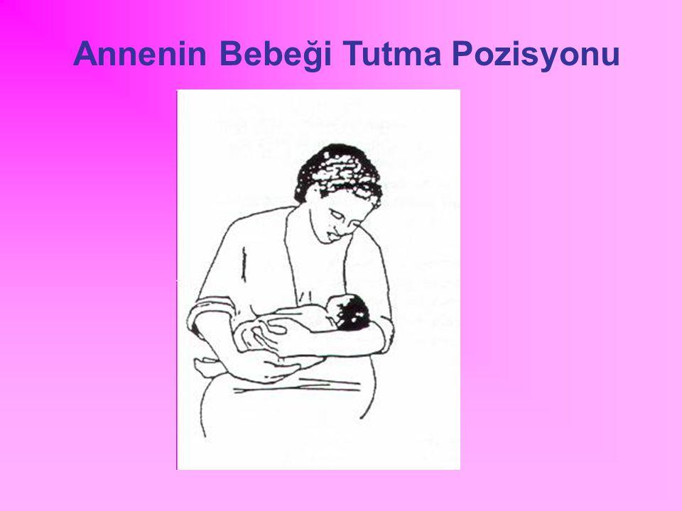 SÜT REFLEKSİ  Bebek için sevgi dolu düşünceler  Bebeğin sesi  Bebeğin görüntüsü GÜVEN Bunlar reflekse YARDIM eder Bunlar reflekse ENGEL olur Kaygı-