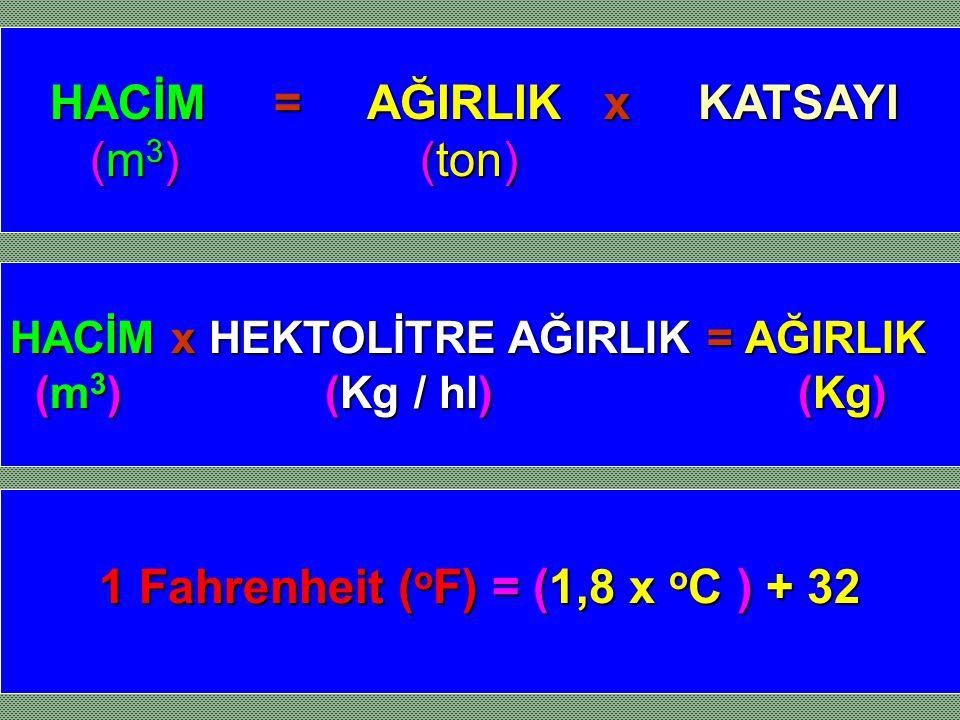 HACİM = AĞIRLIK x KATSAYI HACİM = AĞIRLIK x KATSAYI (m 3 ) (ton) (m 3 ) (ton) HACİM x HEKTOLİTRE AĞIRLIK = AĞIRLIK (m 3 ) (Kg / hl) (Kg) (m 3 ) (Kg /