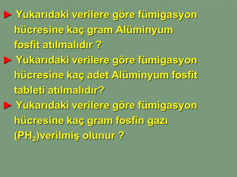 ► Yukarıdaki verilere göre fümigasyon hücresine kaç gram Alüminyum hücresine kaç gram Alüminyum fosfit atılmalıdır ? fosfit atılmalıdır ? ► Yukarıdaki